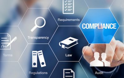 Compliance Audits Solutions: Get Compliant, Stay Compliant and Prove It